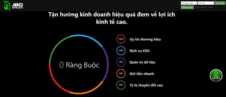 Chuong trinh dai ly Jbo kiem tien the nao